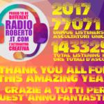 Dati ascolto 2017 Radio Roberto